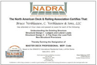 NADRA MPDC CERTIFICATION